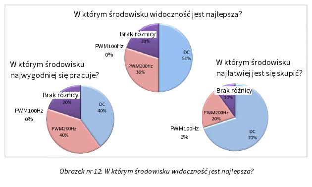 flexscanEV_migotanie_kwestionariusz3_new