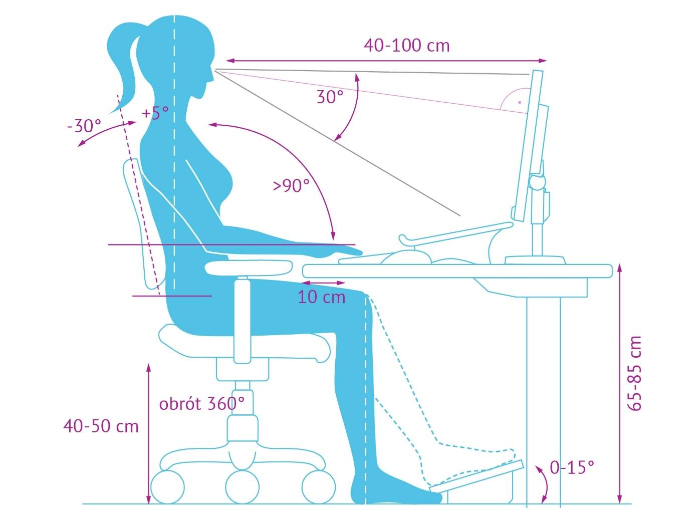 Pozycja przed komputerem